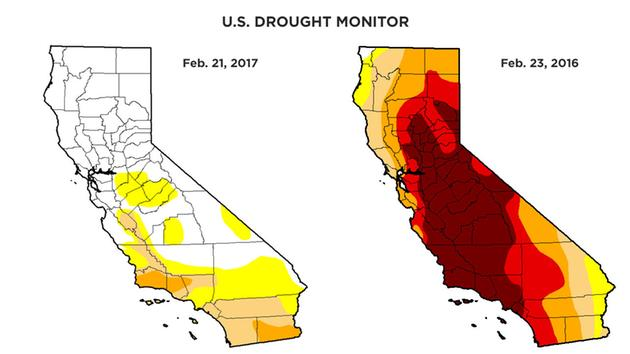 California Drought: Recent rains have almost ended it