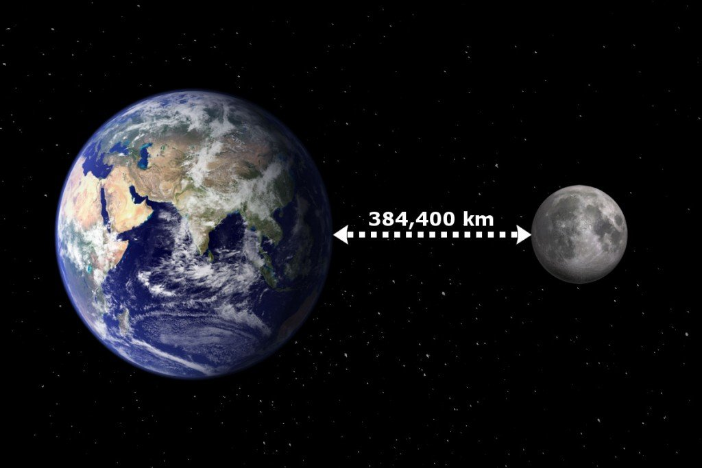 The 25-hour Day: how the Moon can change the time on the Ground