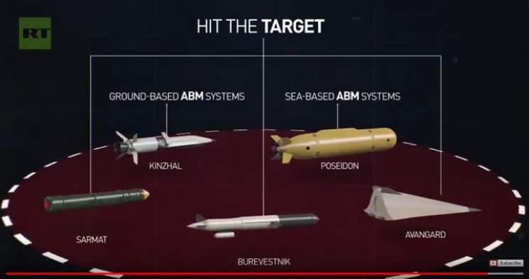 Russia shows off Putin's 'super weapons' (Photo)