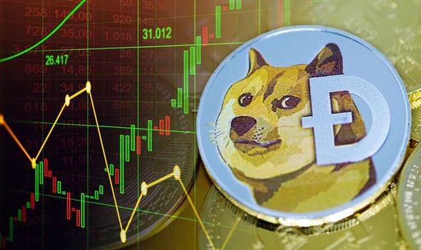 Dogecoin Price Prediction Today: DOGE remains on track to hit new all-time highs at $1